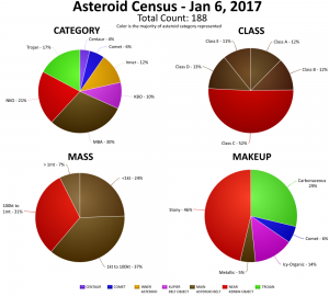 asteroid-census-2016_31539083432_o-300x270.png