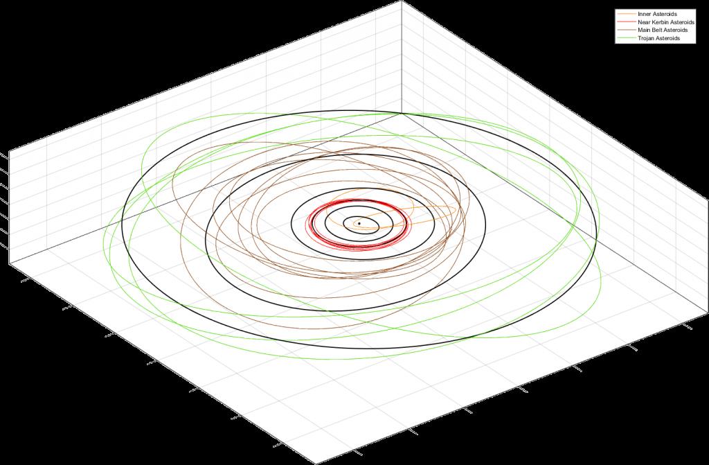 Operations Summary – Week of 5/27/19 » Kerbal Space Agency